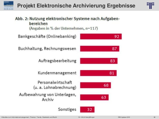 92 © PROJECT CONSULT Unternehmensberatung Dr. Ulrich Kampffmeyer GmbH 2011 / Autorenrecht: <Vorname Nachname> Jun-15 / Que...