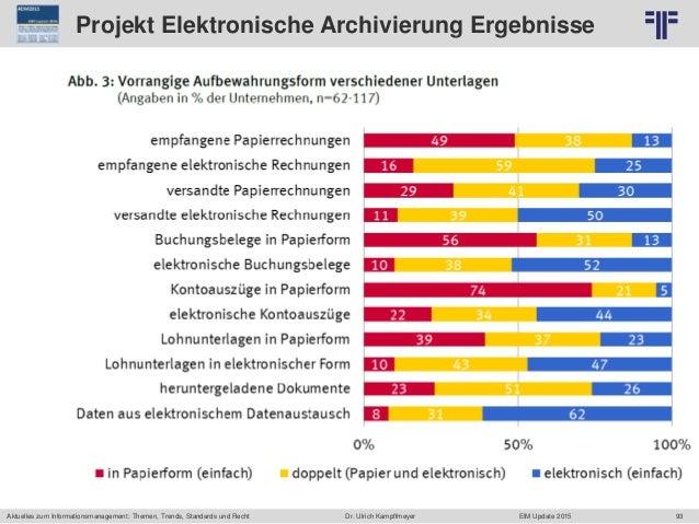 93 © PROJECT CONSULT Unternehmensberatung Dr. Ulrich Kampffmeyer GmbH 2011 / Autorenrecht: <Vorname Nachname> Jun-15 / Que...