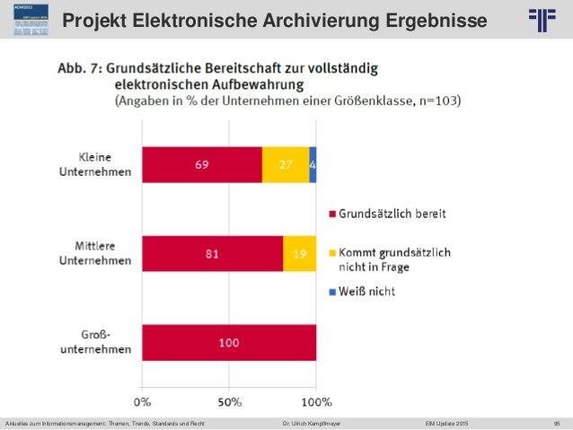 95 © PROJECT CONSULT Unternehmensberatung Dr. Ulrich Kampffmeyer GmbH 2011 / Autorenrecht: <Vorname Nachname> Jun-15 / Que...
