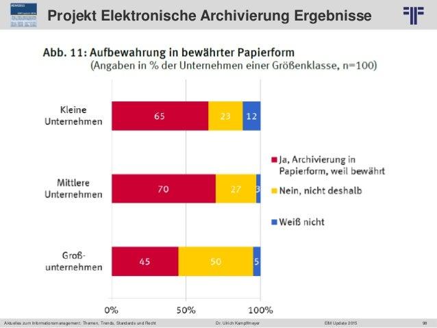 98 © PROJECT CONSULT Unternehmensberatung Dr. Ulrich Kampffmeyer GmbH 2011 / Autorenrecht: <Vorname Nachname> Jun-15 / Que...