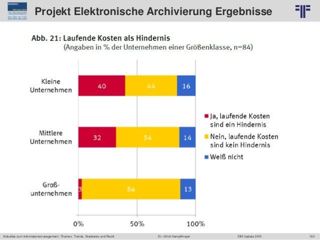 103 © PROJECT CONSULT Unternehmensberatung Dr. Ulrich Kampffmeyer GmbH 2011 / Autorenrecht: <Vorname Nachname> Jun-15 / Qu...