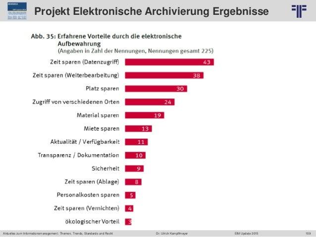 109 © PROJECT CONSULT Unternehmensberatung Dr. Ulrich Kampffmeyer GmbH 2011 / Autorenrecht: <Vorname Nachname> Jun-15 / Qu...