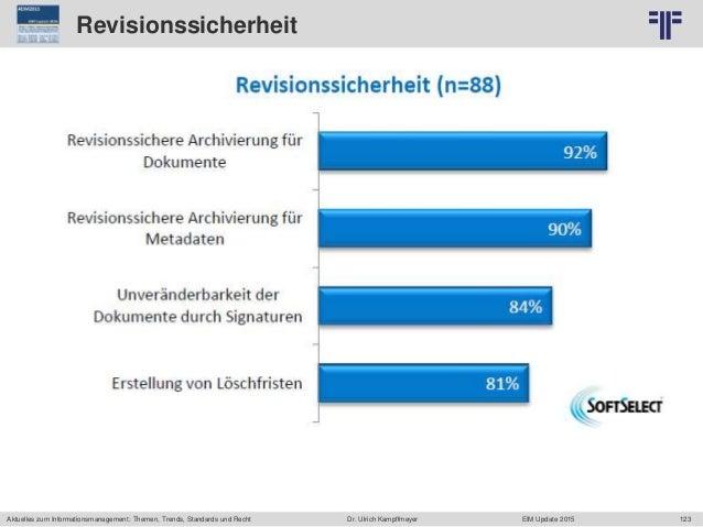 123 © PROJECT CONSULT Unternehmensberatung Dr. Ulrich Kampffmeyer GmbH 2011 / Autorenrecht: <Vorname Nachname> Jun-15 / Qu...