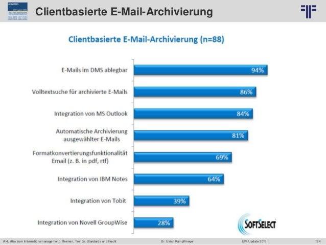 124 © PROJECT CONSULT Unternehmensberatung Dr. Ulrich Kampffmeyer GmbH 2011 / Autorenrecht: <Vorname Nachname> Jun-15 / Qu...