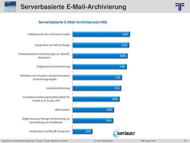 125 © PROJECT CONSULT Unternehmensberatung Dr. Ulrich Kampffmeyer GmbH 2011 / Autorenrecht: <Vorname Nachname> Jun-15 / Qu...
