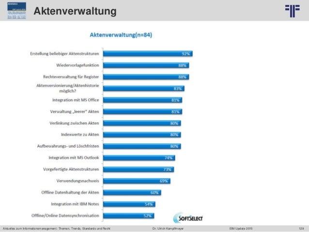 129 © PROJECT CONSULT Unternehmensberatung Dr. Ulrich Kampffmeyer GmbH 2011 / Autorenrecht: <Vorname Nachname> Jun-15 / Qu...