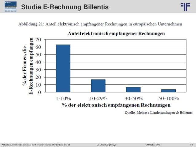 186 © PROJECT CONSULT Unternehmensberatung Dr. Ulrich Kampffmeyer GmbH 2011 / Autorenrecht: <Vorname Nachname> Jun-15 / Qu...