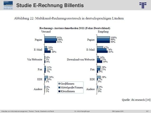 187 © PROJECT CONSULT Unternehmensberatung Dr. Ulrich Kampffmeyer GmbH 2011 / Autorenrecht: <Vorname Nachname> Jun-15 / Qu...