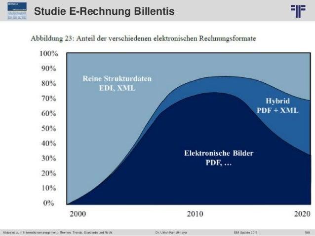 188 © PROJECT CONSULT Unternehmensberatung Dr. Ulrich Kampffmeyer GmbH 2011 / Autorenrecht: <Vorname Nachname> Jun-15 / Qu...