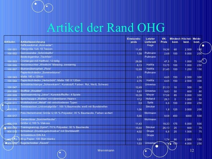 Artikel der Rand OHG Wennmann Artikelnr. Artikelbezeichnung Einstands- preis Letzter Lieferant VK-Preis Mindest-best. Höch...