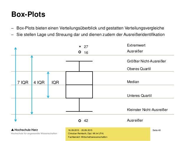 Mittelwert Berechnen Spss : einf hrung in spss ~ Themetempest.com Abrechnung