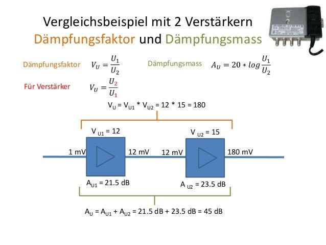 Einführung Koaxiale Systeme Pegel Slide 2