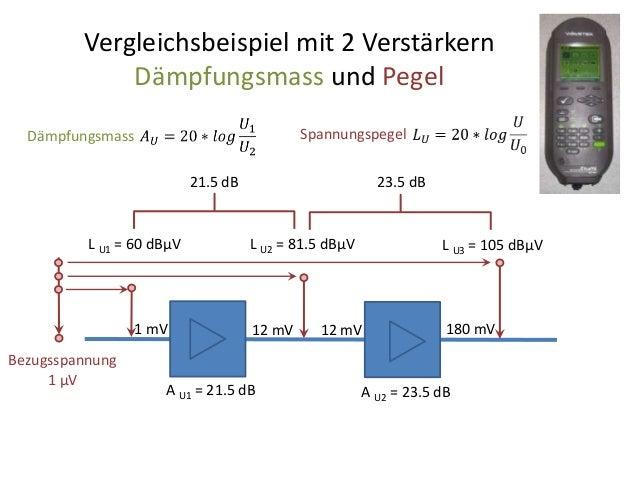 Vergleichsbeispiel mit 2 Verstärkern Dämpfungsmass und Pegel Spannungspegel  Dämpfungsmass 21.5 dB  L U1 = 60 dBµV  1 mV B...