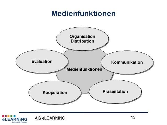 MedienfunktionenAG eLEARNiNG 13MedienfunktionenOrganisationDistributionKommunikationPräsentationKooperationEvaluation