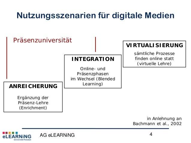 Nutzungsszenarien für digitale MedienAG eLEARNiNGANREICHERUNGErgänzung derPräsenz-Lehre(Enrichment)INTEGRATIONOnline- undP...