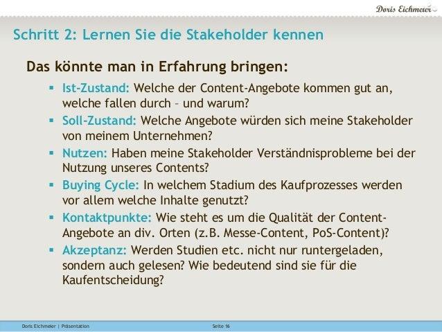Doris Eichmeier | Präsentation Seite 16 Schritt 2: Lernen Sie die Stakeholder kennen Das könnte man in Erfahrung bringen: ...