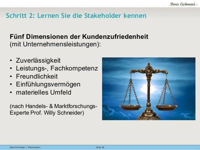 Doris Eichmeier | Präsentation Seite 18 Schritt 2: Lernen Sie die Stakeholder kennen Fünf Dimensionen der Kundenzufriedenh...