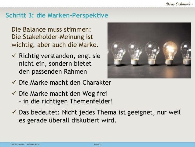 Doris Eichmeier | Präsentation Seite 23 Schritt 3: die Marken-Perspektive Die Balance muss stimmen: Die Stakeholder-Meinun...