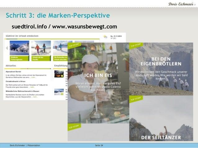 Doris Eichmeier | Präsentation Seite 24 Schritt 3: die Marken-Perspektive suedtirol.info / www.wasunsbewegt.com