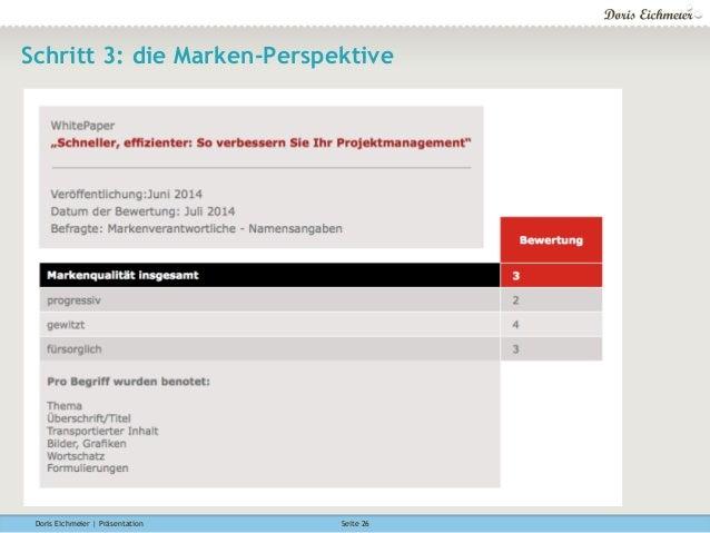 Doris Eichmeier | Präsentation Seite 26 Schritt 3: die Marken-Perspektive