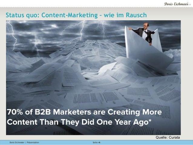 Doris Eichmeier | Präsentation Seite 46 Status quo: Content-Marketing – wie im Rausch Quelle: Curata