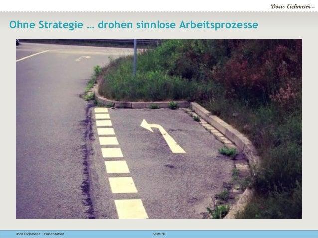 Doris Eichmeier | Präsentation Seite 50 Ohne Strategie … drohen sinnlose Arbeitsprozesse