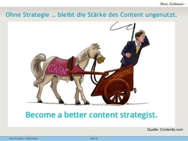 Doris Eichmeier | Präsentation Seite 51 Ohne Strategie … bleibt die Stärke des Content ungenutzt. Quelle: Contently.com