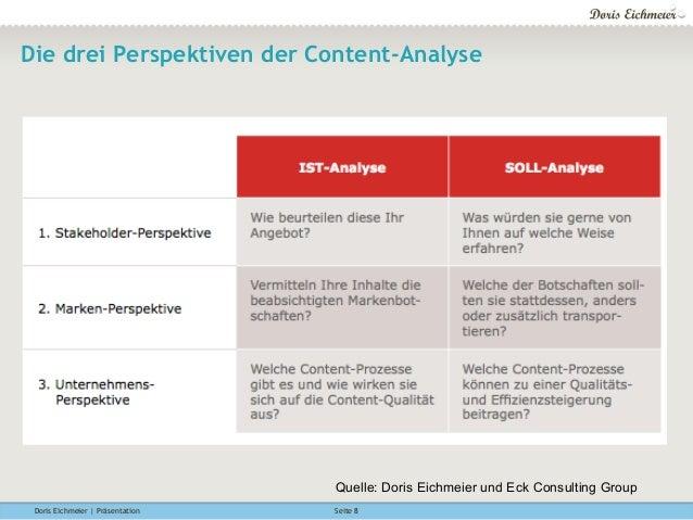 Doris Eichmeier | Präsentation Seite 8 Die drei Perspektiven der Content-Analyse Quelle: Doris Eichmeier und Eck Consultin...