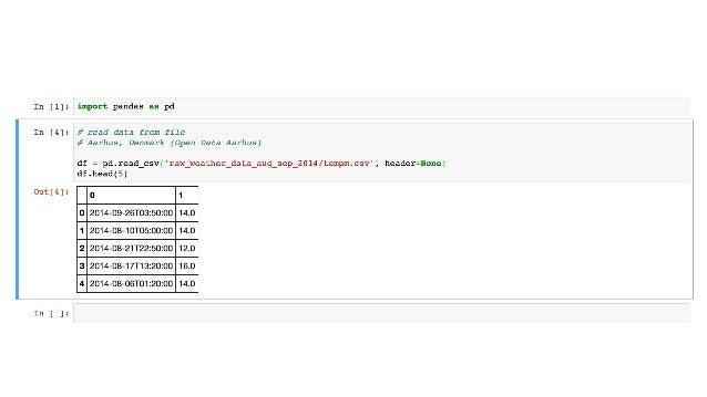 datenanalyse mit python auswertung von daten mit pandas numpy und ipython