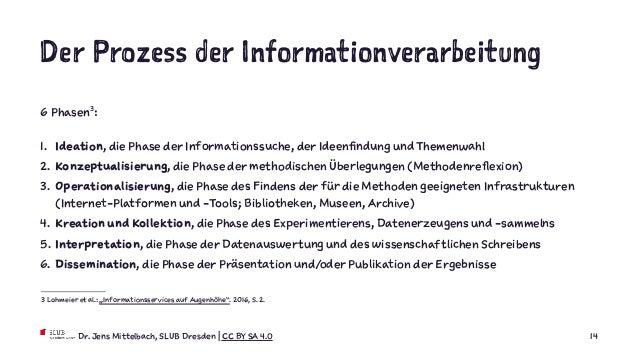 Der Prozess der Informationverarbeitung 6 Phasen3 : 1. Ideation, die Phase der Informationssuche, der Ideenfindung und The...