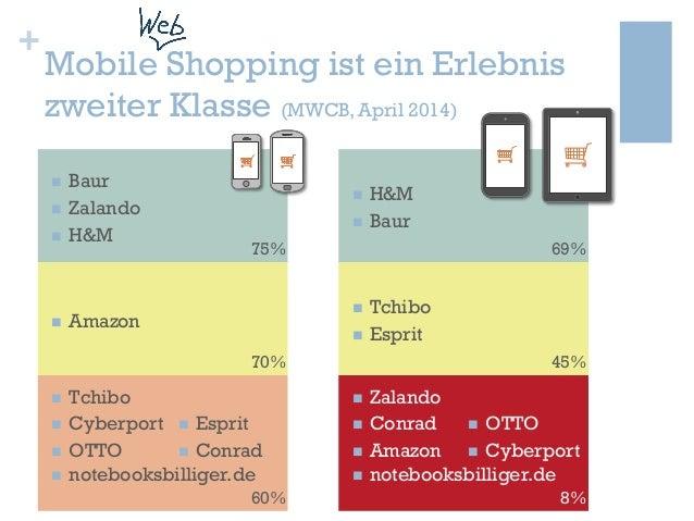 Einkaufen mit dem Tablet Slide 3