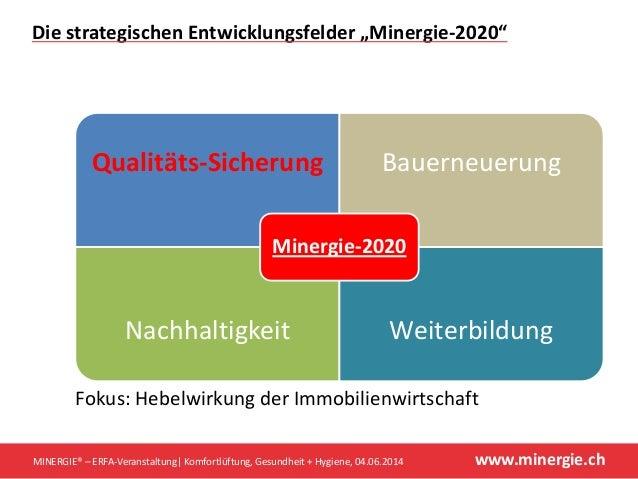"""www.minergie.ch Die strategischen Entwicklungsfelder """"Minergie-2020"""" Qualitäts-Sicherung Bauerneuerung Nachhaltigkeit Weit..."""