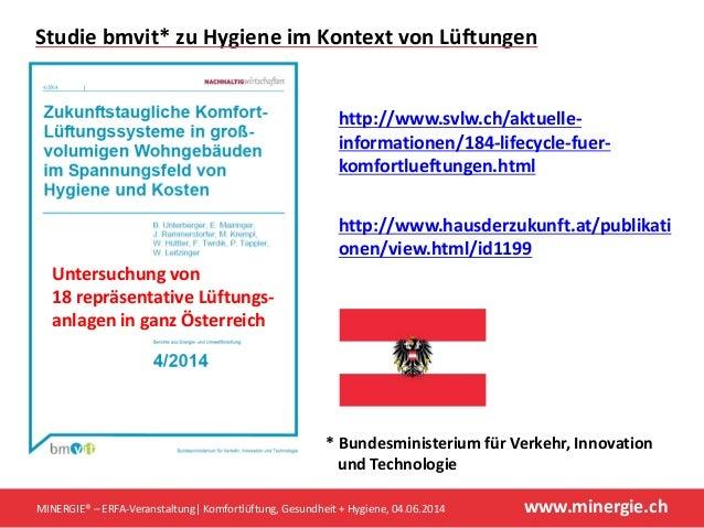 www.minergie.chMINERGIE® – ERFA-Veranstaltung| Komfortlüftung, Gesundheit + Hygiene, 04.06.2014 Studie bmvit* zu Hygiene i...