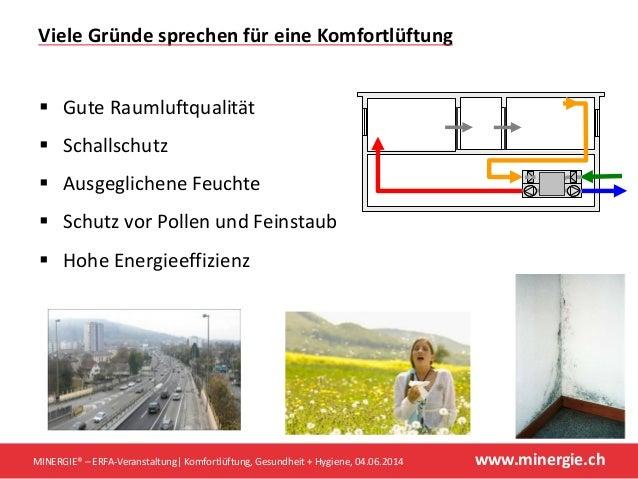 www.minergie.chMINERGIE® – ERFA-Veranstaltung| Komfortlüftung, Gesundheit + Hygiene, 04.06.2014  Gute Raumluftqualität  ...