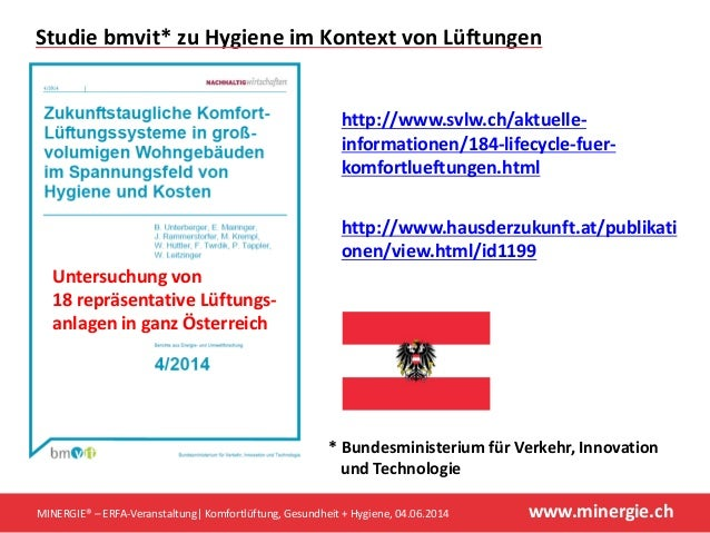 www.minergie.chMINERGIE® – ERFA-Veranstaltung  Komfortlüftung, Gesundheit + Hygiene, 04.06.2014 Studie bmvit* zu Hygiene i...