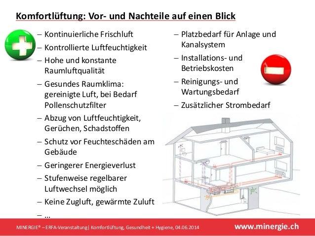 www.minergie.ch  Kontinuierliche Frischluft  Kontrollierte Luftfeuchtigkeit  Hohe und konstante Raumluftqualität  Gesu...