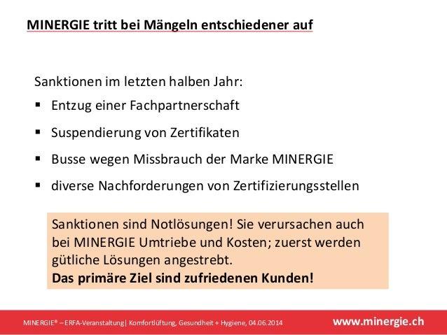 www.minergie.chMINERGIE® – ERFA-Veranstaltung  Komfortlüftung, Gesundheit + Hygiene, 04.06.2014 Sanktionen im letzten halb...