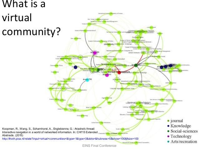 Digital Humanities as a Virtual Community Slide 2