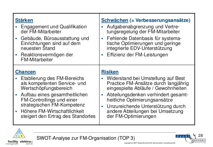 swot analysis for air force