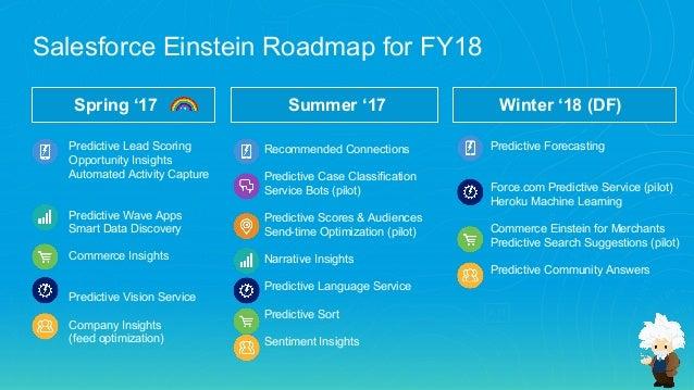 Einstein Partner Webinar (February 13, 2017) on sfdc roadmap, oracle roadmap, deloitte roadmap, workday roadmap, erp roadmap, netapp roadmap, hp roadmap, microsoft roadmap, jquery roadmap, dynamics gp roadmap, dynamics ax roadmap, epicor roadmap, soa roadmap, accenture roadmap, successfactors roadmap, samsung roadmap, marketo roadmap, dynamics crm roadmap,