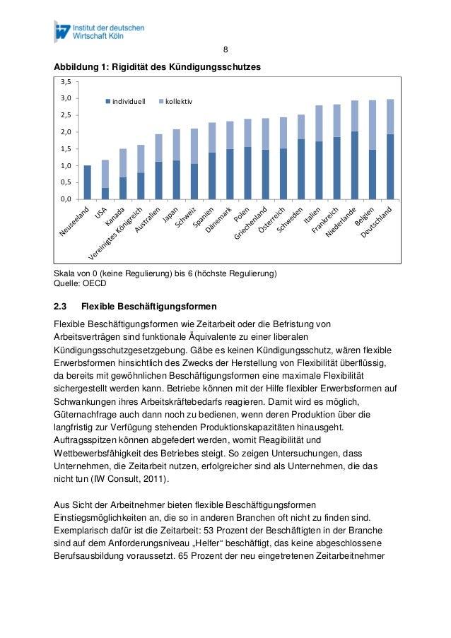 Einstieg In Arbeit Die Rolle Der Arbeitsmarktregulierung