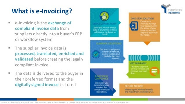 Einvoicing Is Easy Invoicing Benefits Of Going Electronic - Electronic invoice system