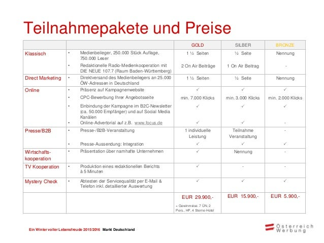 Ein Winter voller Lebensfreude 2015/2016 Markt Deutschland Zusatzmodule und Preise Module Preise Online Zusätzliche CPC Be...