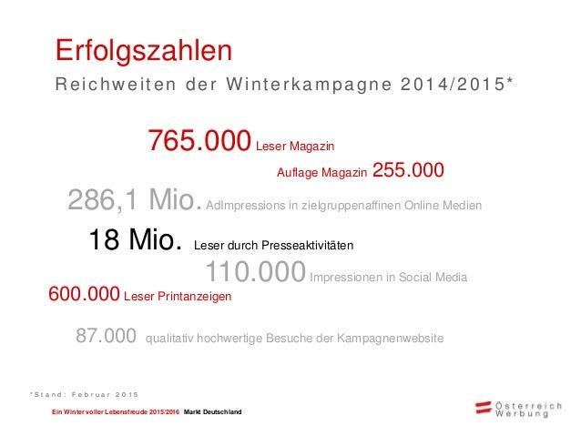 Ein Winter voller Lebensfreude 2015/2016 Markt Deutschland > Marketingmix & Budgetbündelung Ihr Angebot wird in unterschie...