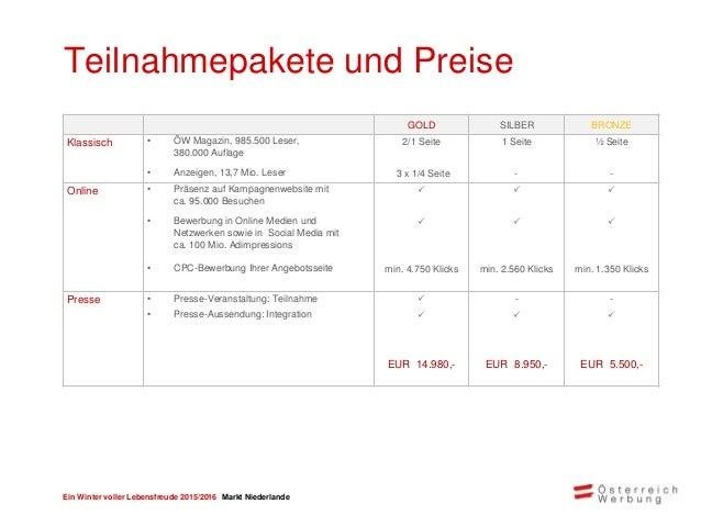 Ein Winter voller Lebensfreude 2015/2016 Markt Niederlande Zusatzmodule und Preise Module Preise Online • Kooperation mit ...