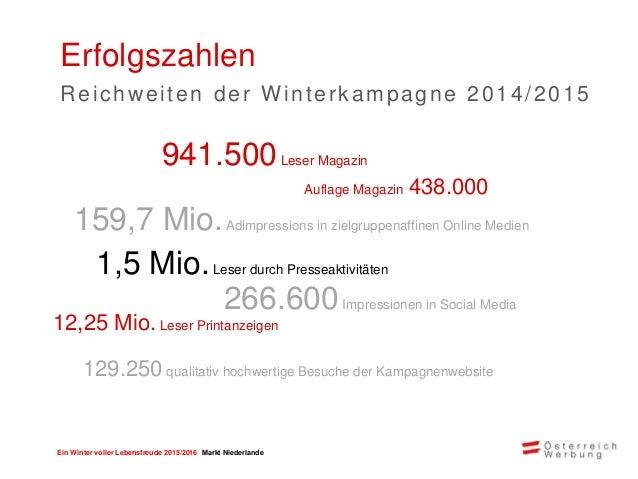 Ein Winter voller Lebensfreude 2015/2016 Markt Niederlande > Marketingmix & Budgetbündelung Ihr Angebot wird in unterschie...