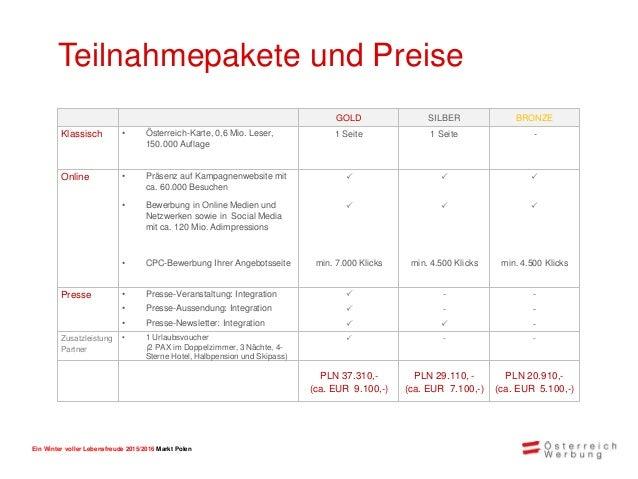 Ein Winter voller Lebensfreude 2015/2016 Markt Polen Zusatzmodule und Preise Module Preise Online • Zusätzliche CPC Bewerb...