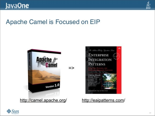 Apache Camel is Focused on EIP 17 http://camel.apache.org/ => http://eaipatterns.com/