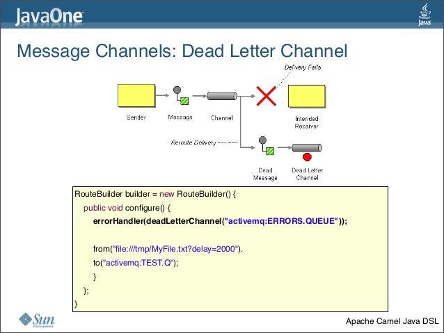 Message Channels:Dead Letter Channel 33 RouteBuilder builder = new RouteBuilder() {   public void configure() {    ...