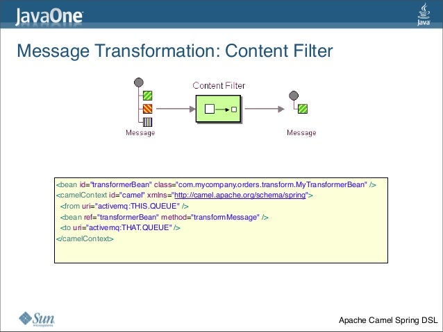 "Message Transformation:Content Filter 36 <bean id=""transformerBean"" class=""com.mycompany.orders.transform.MyTransformerBe..."